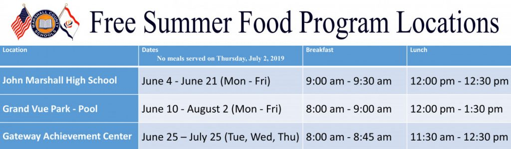 http://mcninch.mars.k12.wv.us/wp-content/uploads/sites/22/2019/05/2019-MC-Summer-Food-Service-Program-Locations-WEB.jpg